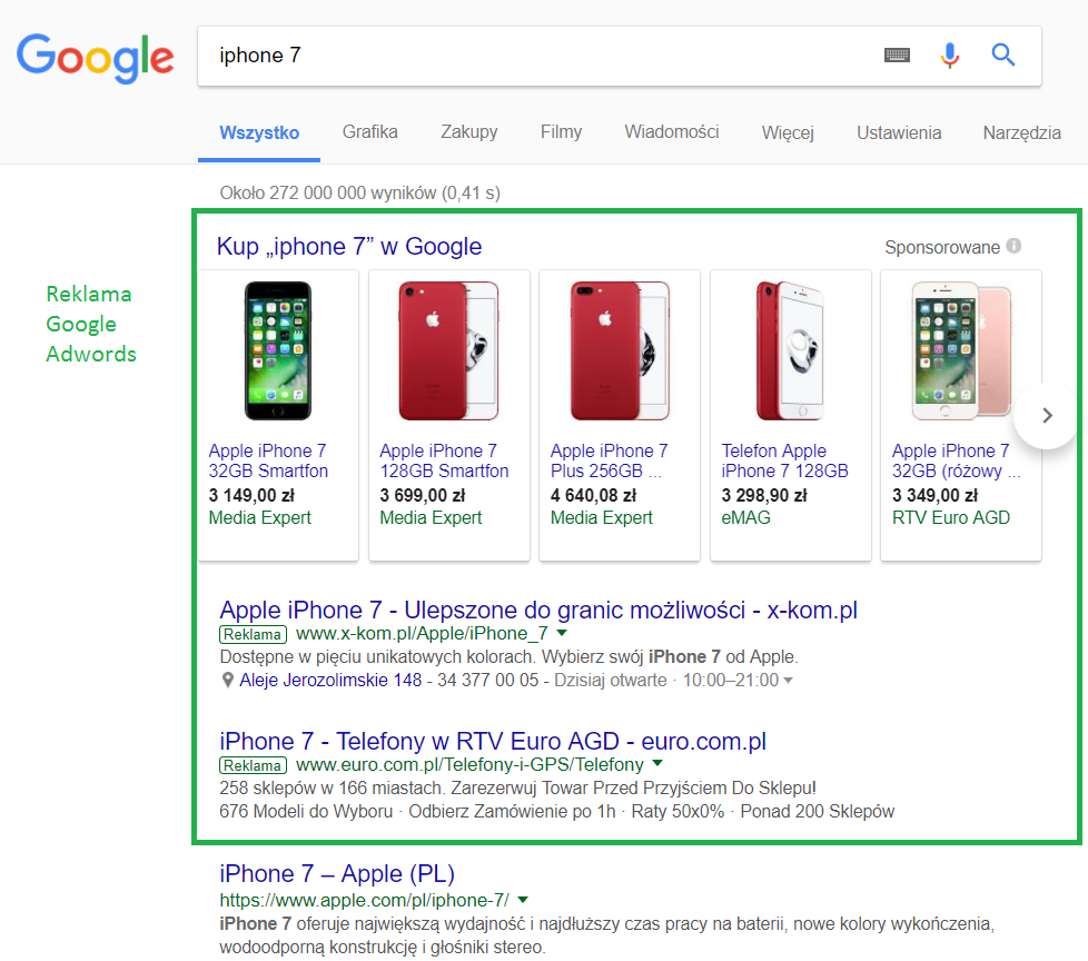 Reklama Google Ads/Adwords jak wygląda w SERP