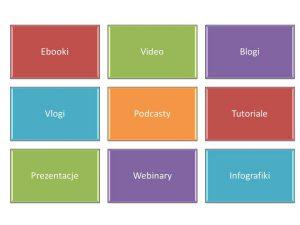 Formy content marketingu - różne